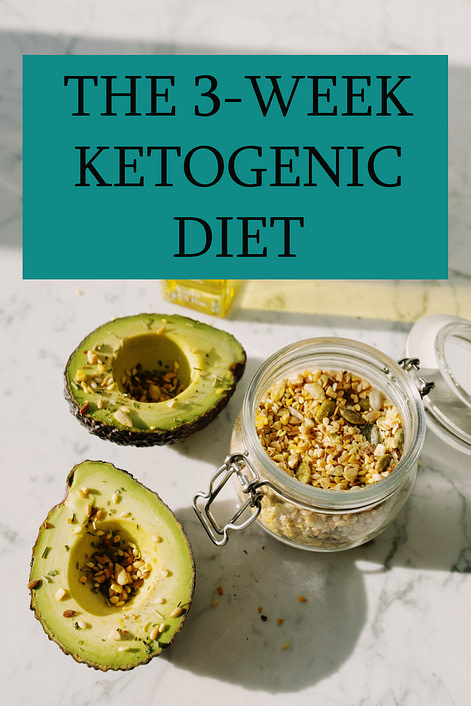 The 3-Week Ketogenic Diet Review 2020 - Does it really work? 1